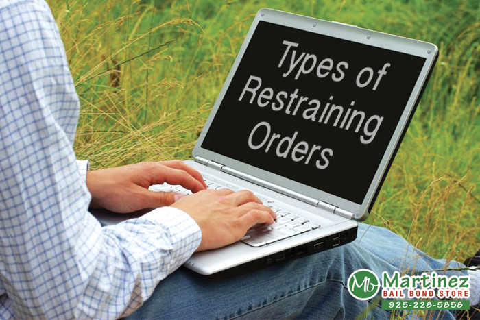 Types Of Restraining Orders Mococo